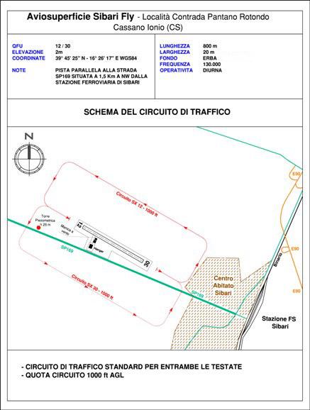 schema del circuito di traffico - Aviosuperficie Sibari Fly